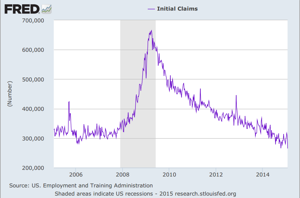 020515 Jobless Claims